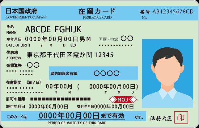 画像アップロード可能な公的身分証明書の種類と注意点